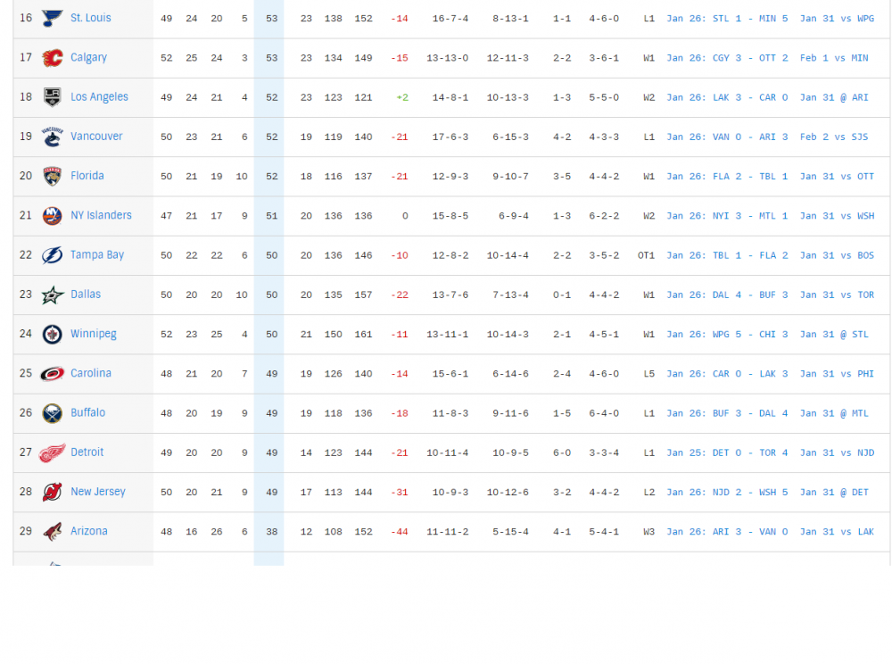 nhlstandings127.png